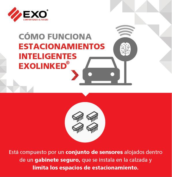 Estacionamiento inteligente Exolinked